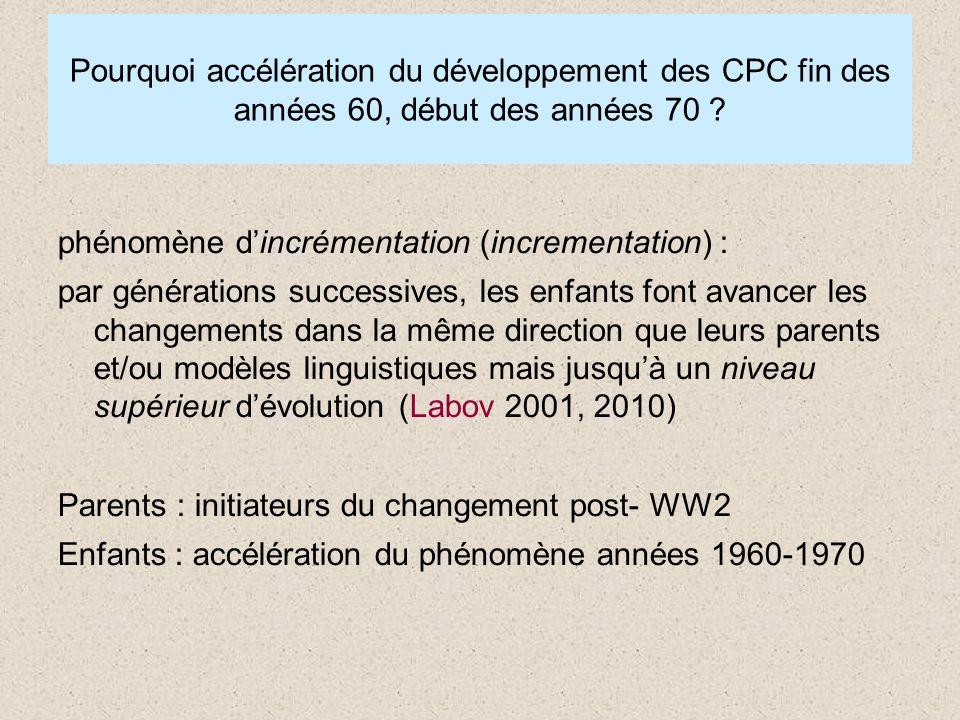 Pourquoi accélération du développement des CPC fin des années 60, début des années 70 ? phénomène dincrémentation (incrementation) : par générations s