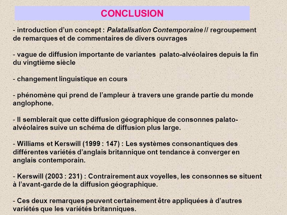 CONCLUSION - introduction dun concept : Palatalisation Contemporaine // regroupement de remarques et de commentaires de divers ouvrages - vague de diffusion importante de variantes palato-alvéolaires depuis la fin du vingtième siècle - changement linguistique en cours - phénomène qui prend de lampleur à travers une grande partie du monde anglophone.