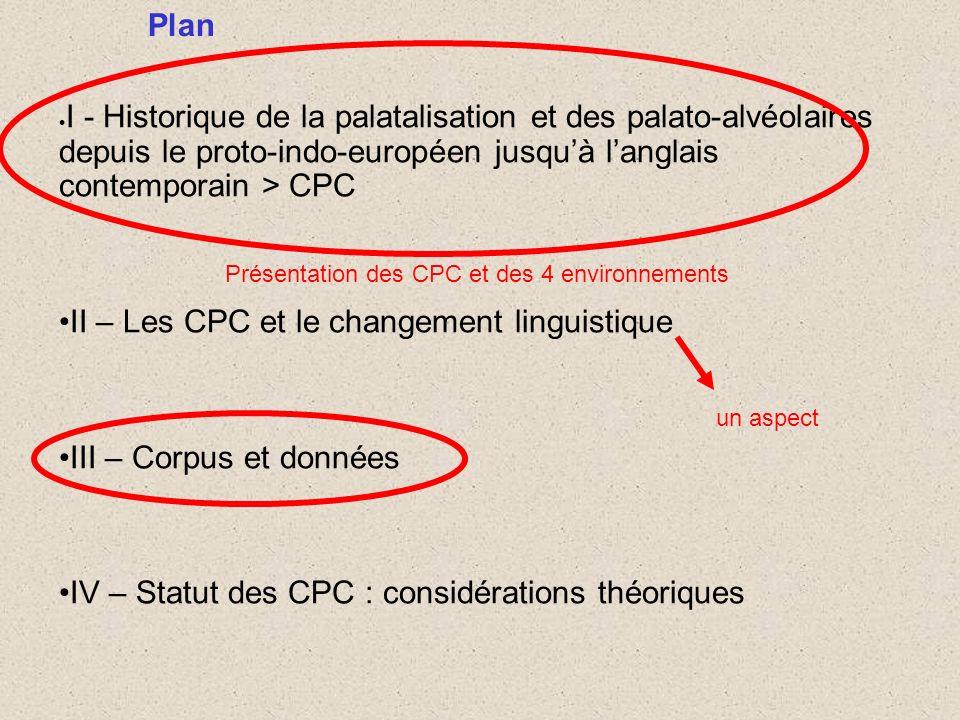 D un point de vue diachronique Ces CPC s inscrivent dans la continuité d un long processus hsitorique qui mène invariablement à la palatalisation Processus par lequel les fricatives et affriquées palato- alvéolaires se sont graduellement diffusées dans la langue anglaise.