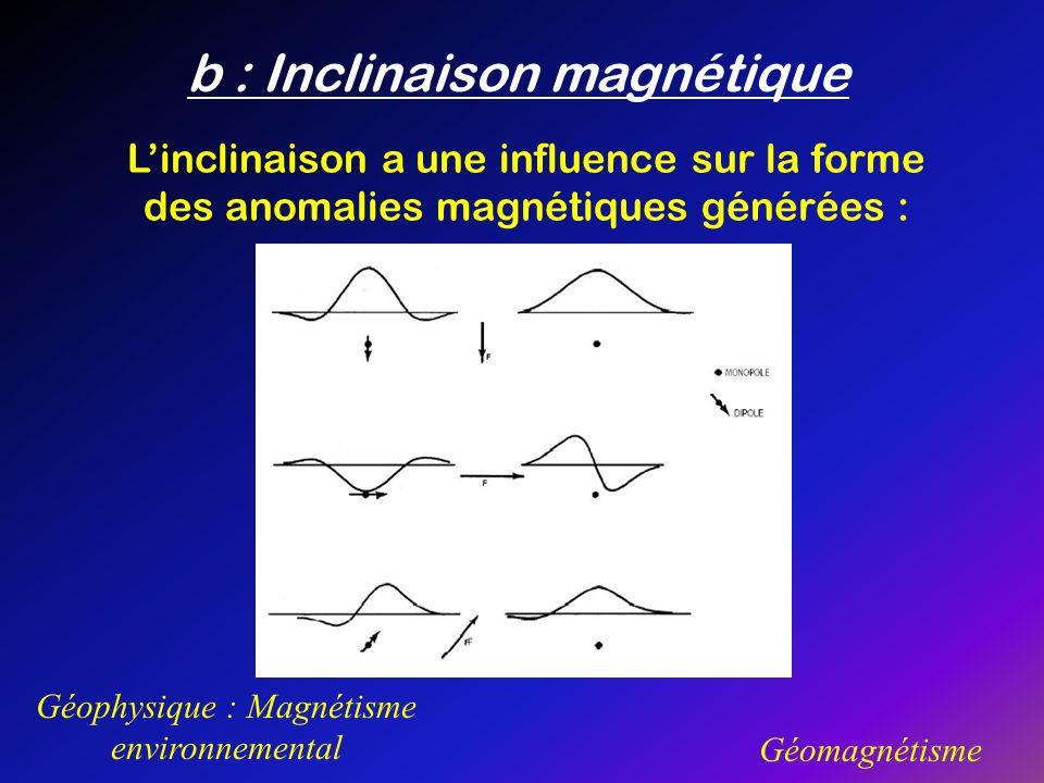b : Inclinaison magnétique Géophysique : Magnétisme environnemental Géomagnétisme Linclinaison a une influence sur la forme des anomalies magnétiques