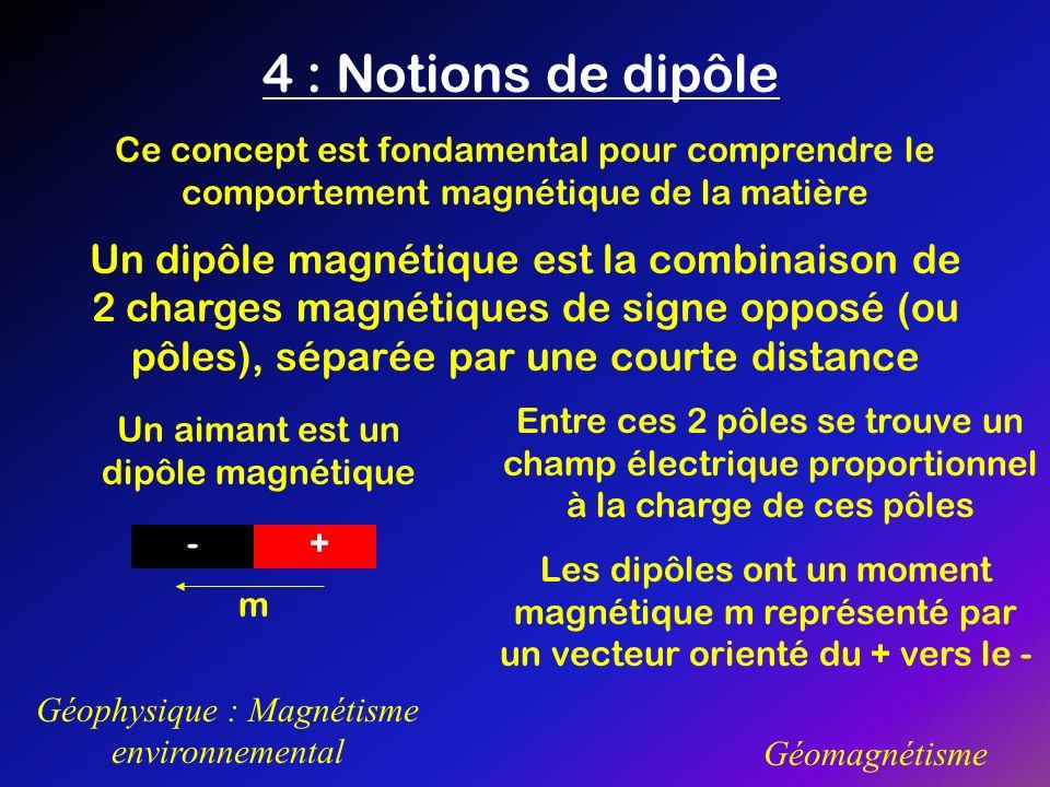 4 : Notions de dipôle Géophysique : Magnétisme environnemental Géomagnétisme Ce concept est fondamental pour comprendre le comportement magnétique de