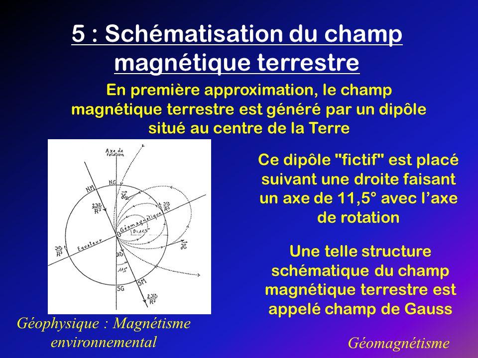 Géophysique : Magnétisme environnemental Géomagnétisme En première approximation, le champ magnétique terrestre est généré par un dipôle situé au cent