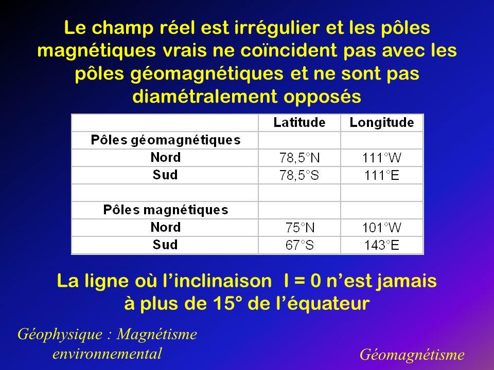 Géophysique : Magnétisme environnemental Géomagnétisme Le champ réel est irrégulier et les pôles magnétiques vrais ne coïncident pas avec les pôles gé