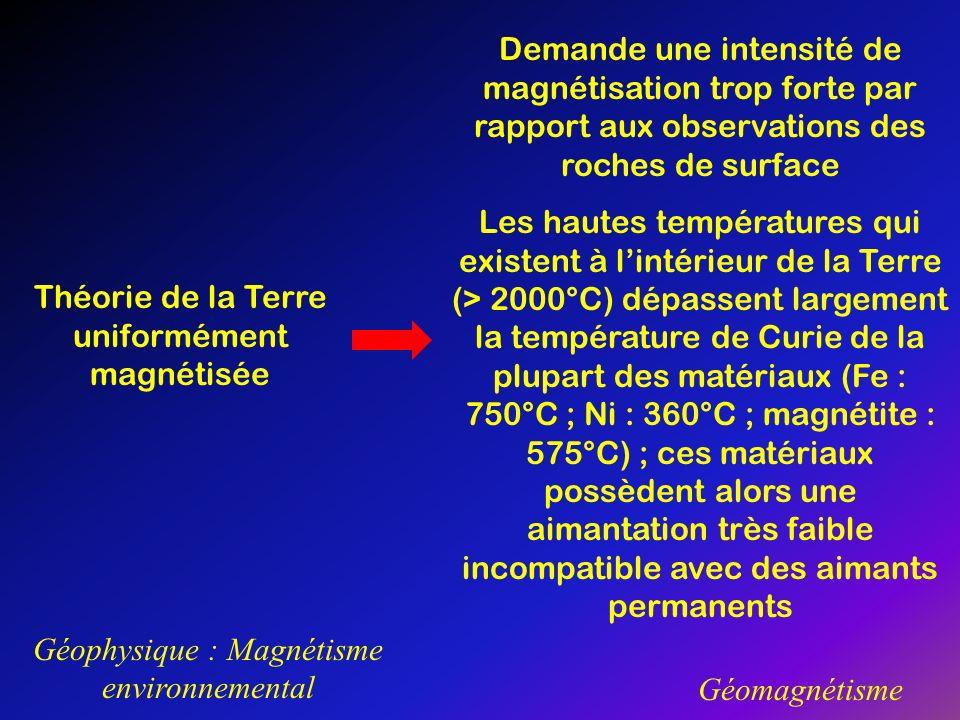 Géophysique : Magnétisme environnemental Géomagnétisme Théorie de la Terre uniformément magnétisée Demande une intensité de magnétisation trop forte p