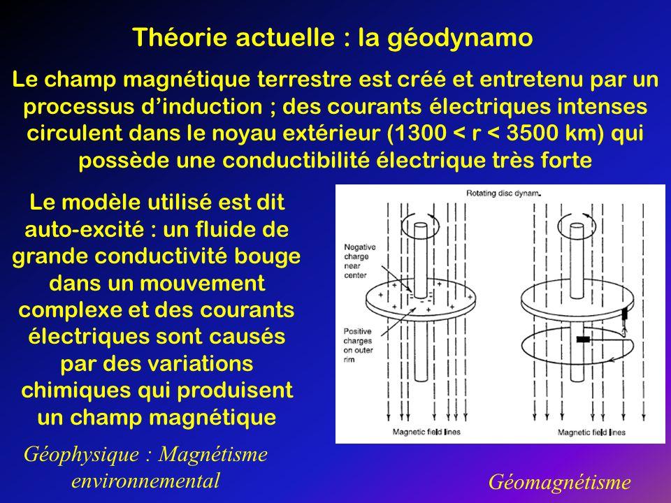 Géophysique : Magnétisme environnemental Géomagnétisme Théorie actuelle : la géodynamo Le champ magnétique terrestre est créé et entretenu par un proc