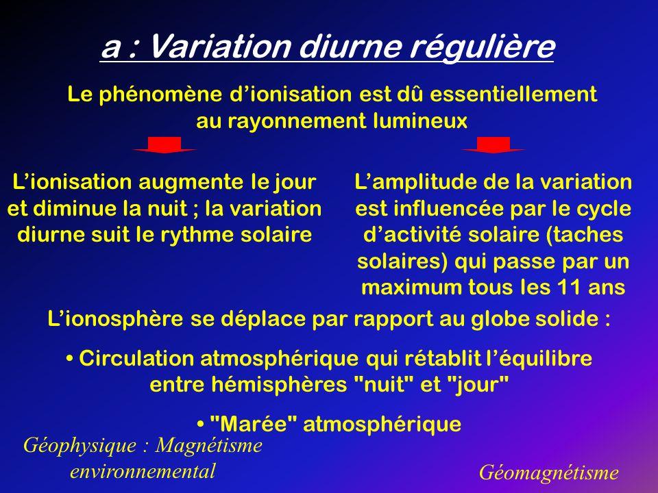 a : Variation diurne régulière Géophysique : Magnétisme environnemental Géomagnétisme Le phénomène dionisation est dû essentiellement au rayonnement l