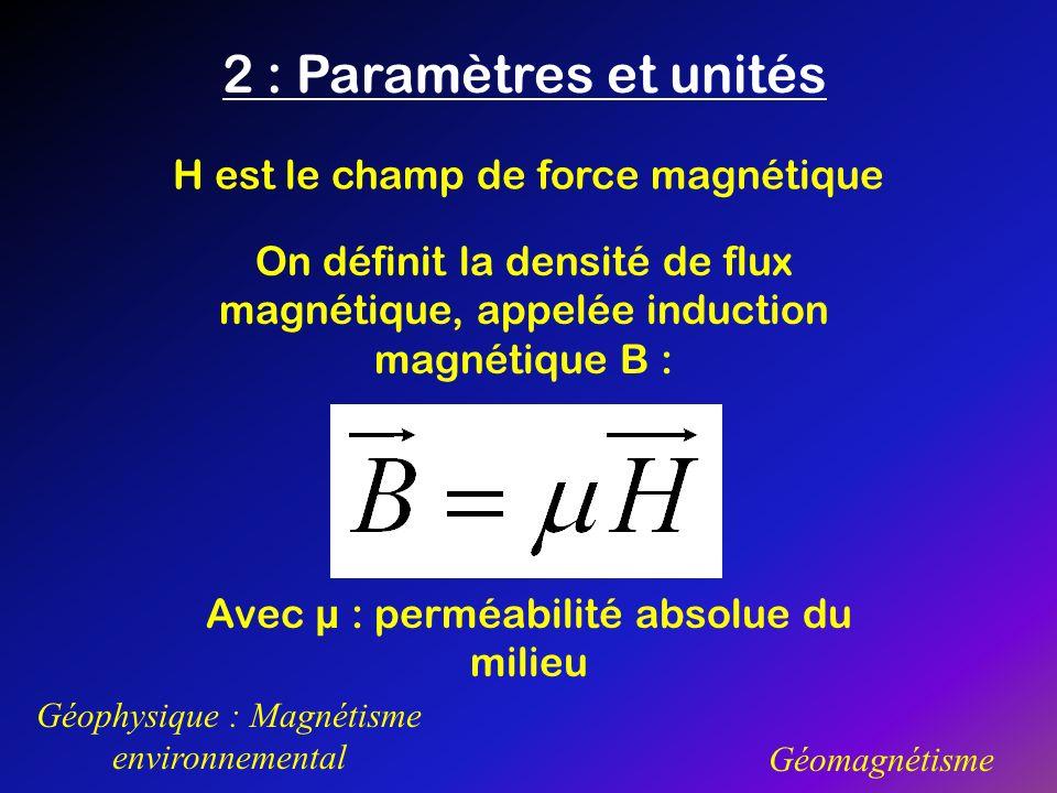 2 : Paramètres et unités Géophysique : Magnétisme environnemental Géomagnétisme H est le champ de force magnétique On définit la densité de flux magné