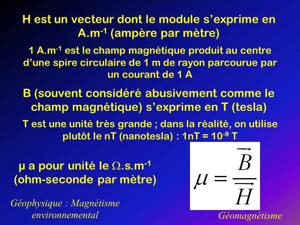 Géophysique : Magnétisme environnemental Géomagnétisme H est un vecteur dont le module sexprime en A.m -1 (ampère par mètre) 1 A.m -1 est le champ mag