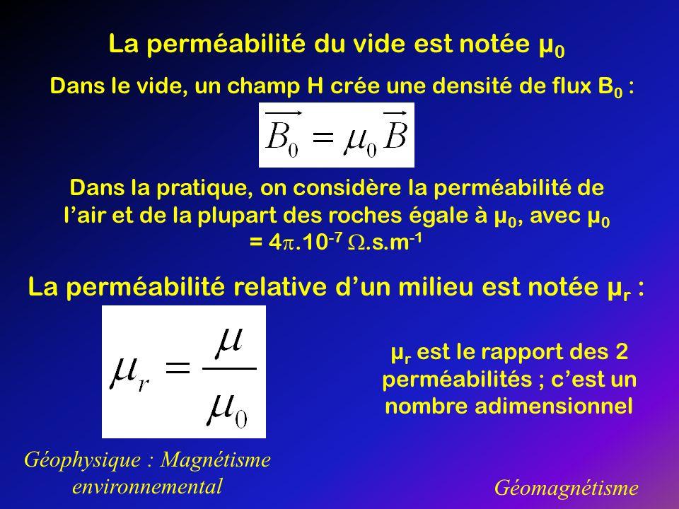 Géophysique : Magnétisme environnemental Géomagnétisme La perméabilité du vide est notée µ 0 Dans le vide, un champ H crée une densité de flux B 0 : D