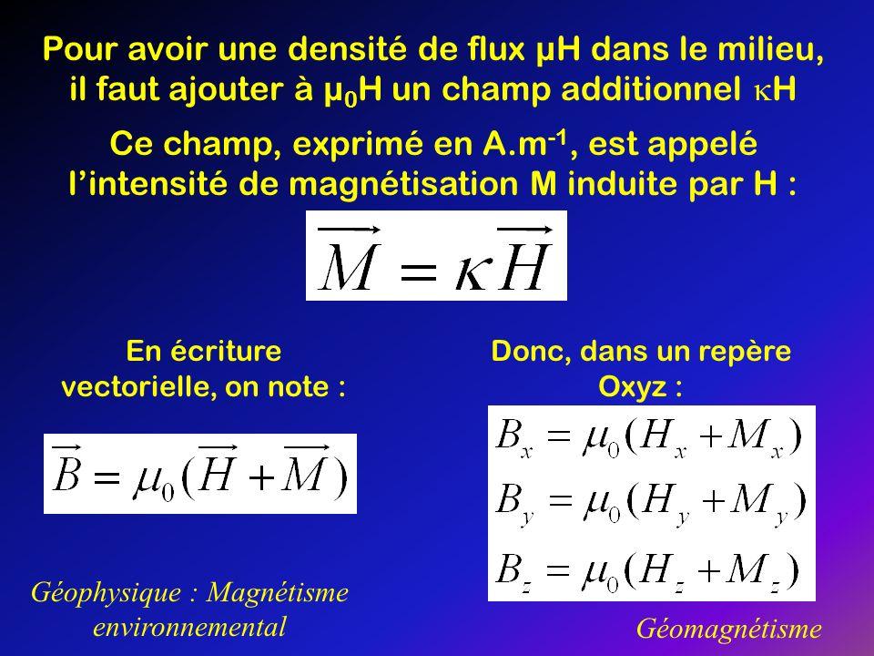 Géophysique : Magnétisme environnemental Géomagnétisme Pour avoir une densité de flux µH dans le milieu, il faut ajouter à µ 0 H un champ additionnel