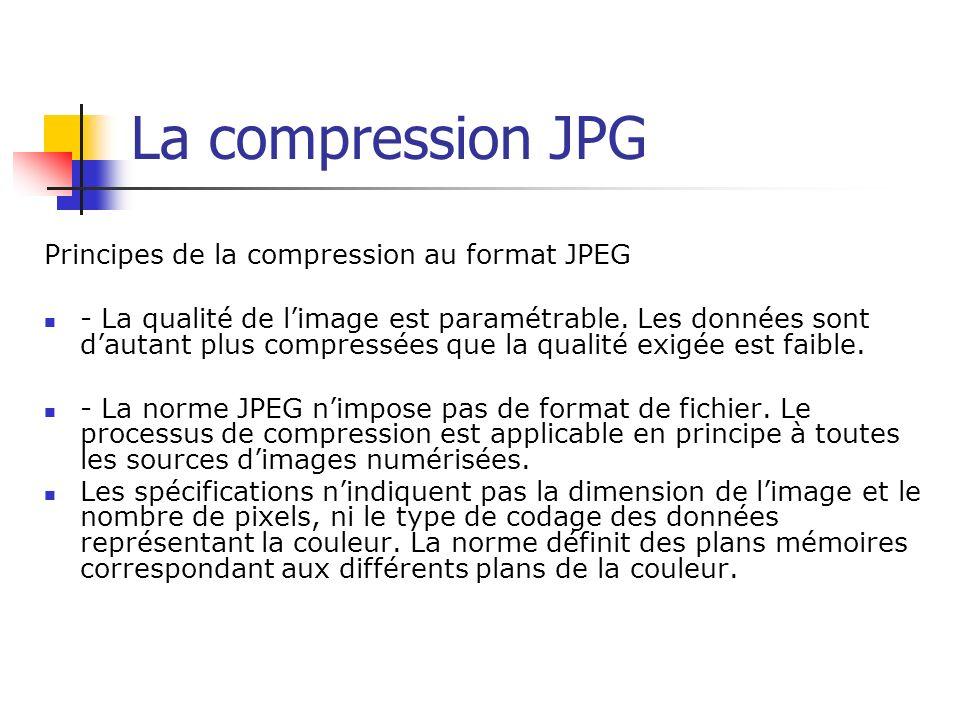 Principes de la compression au format JPEG - La qualité de limage est paramétrable. Les données sont dautant plus compressées que la qualité exigée es