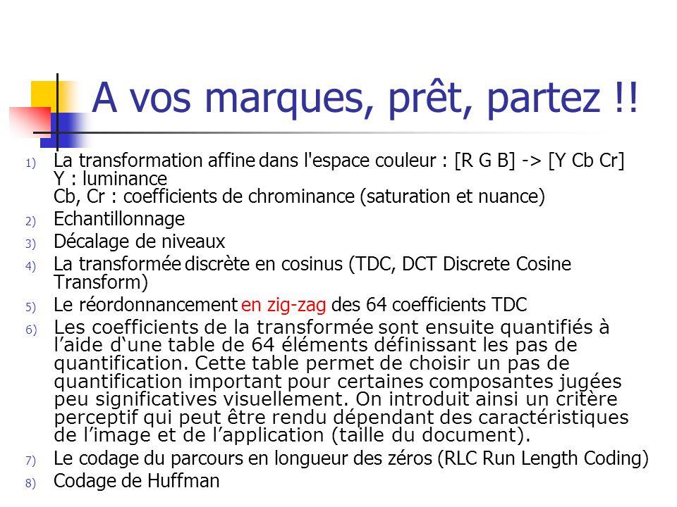 A vos marques, prêt, partez !! 1) La transformation affine dans l'espace couleur : [R G B] -> [Y Cb Cr] Y : luminance Cb, Cr : coefficients de chromin