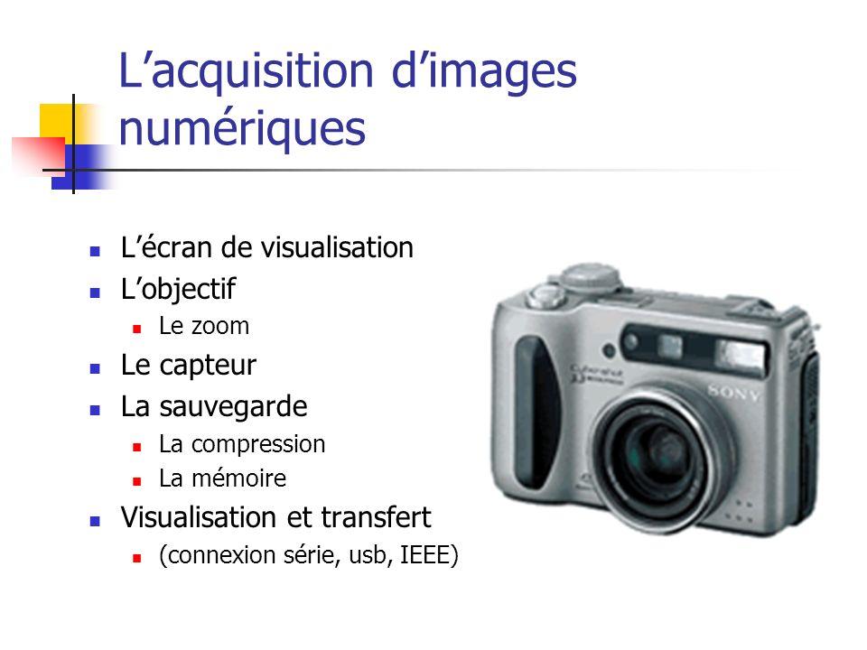 Lacquisition dimages numériques Lécran de visualisation Lobjectif Le zoom Le capteur La sauvegarde La compression La mémoire Visualisation et transfer