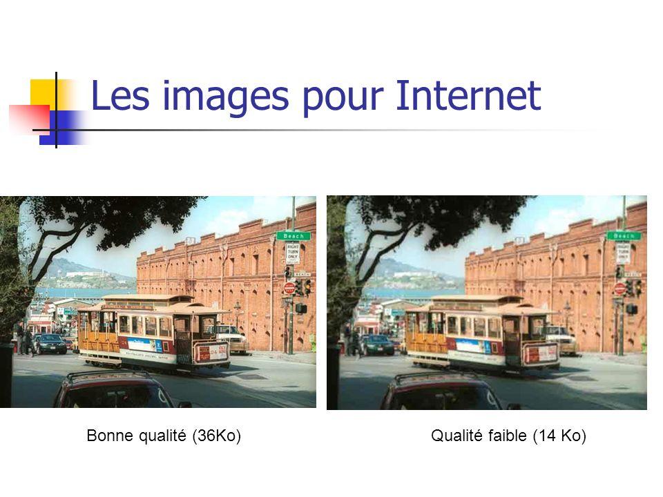 Les images pour Internet Bonne qualité (36Ko)Qualité faible (14 Ko)
