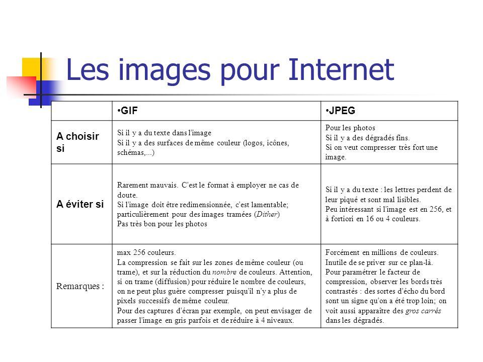 Les images pour Internet GIFJPEG A choisir si Si il y a du texte dans l'image Si il y a des surfaces de même couleur (logos, icônes, schémas,...) Pour