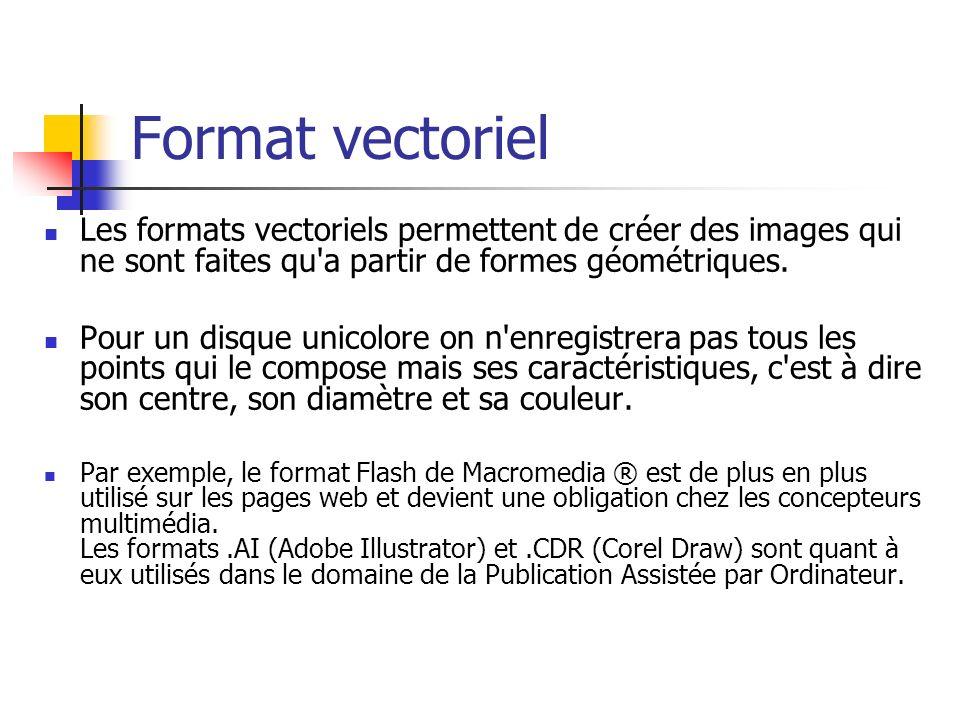 Format vectoriel Les formats vectoriels permettent de créer des images qui ne sont faites qu'a partir de formes géométriques. Pour un disque unicolore