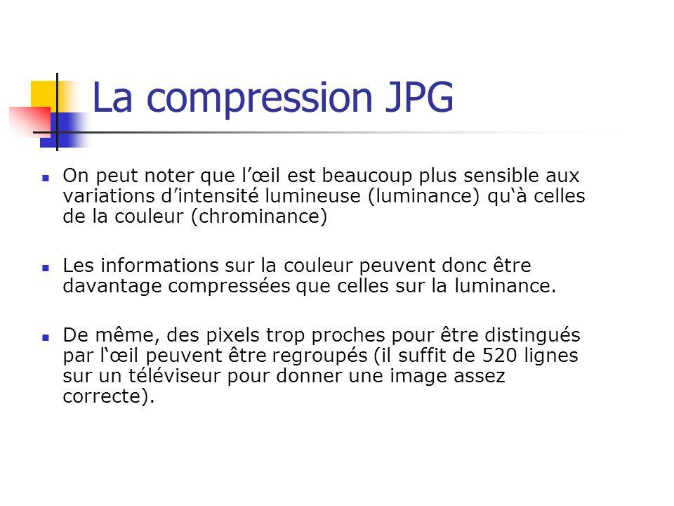 Principes de la compression au format JPEG - La qualité de limage est paramétrable.