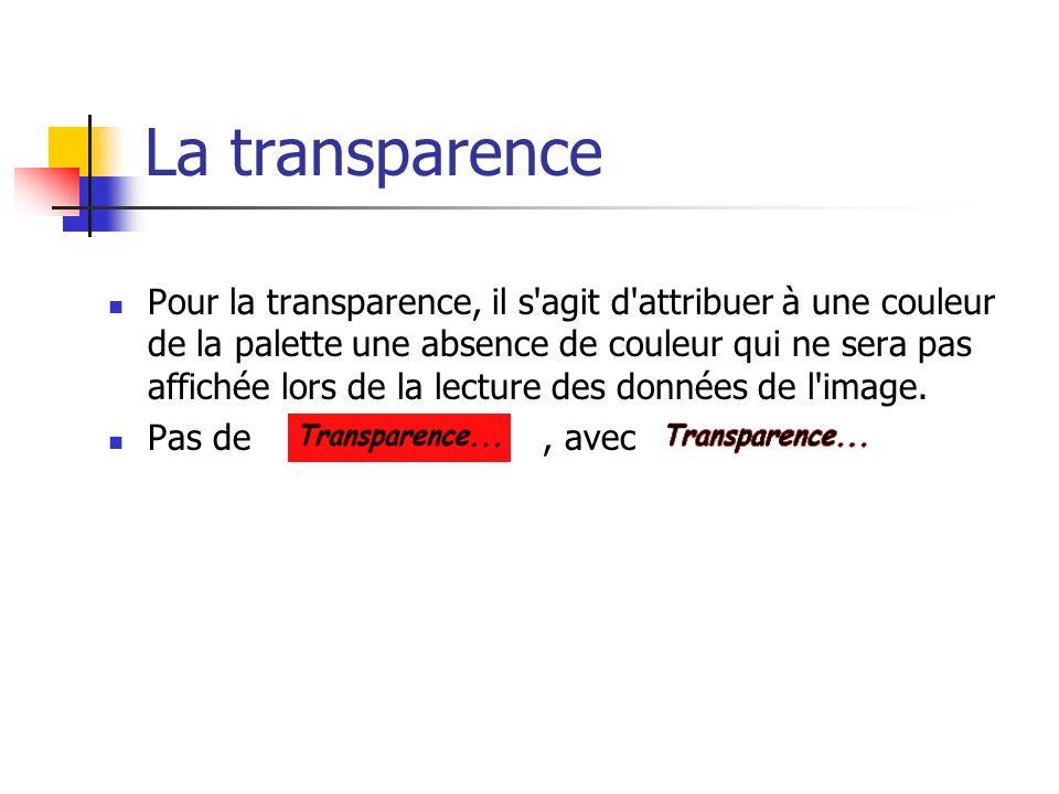 La transparence Pour la transparence, il s agit d attribuer à une couleur de la palette une absence de couleur qui ne sera pas affichée lors de la lecture des données de l image.