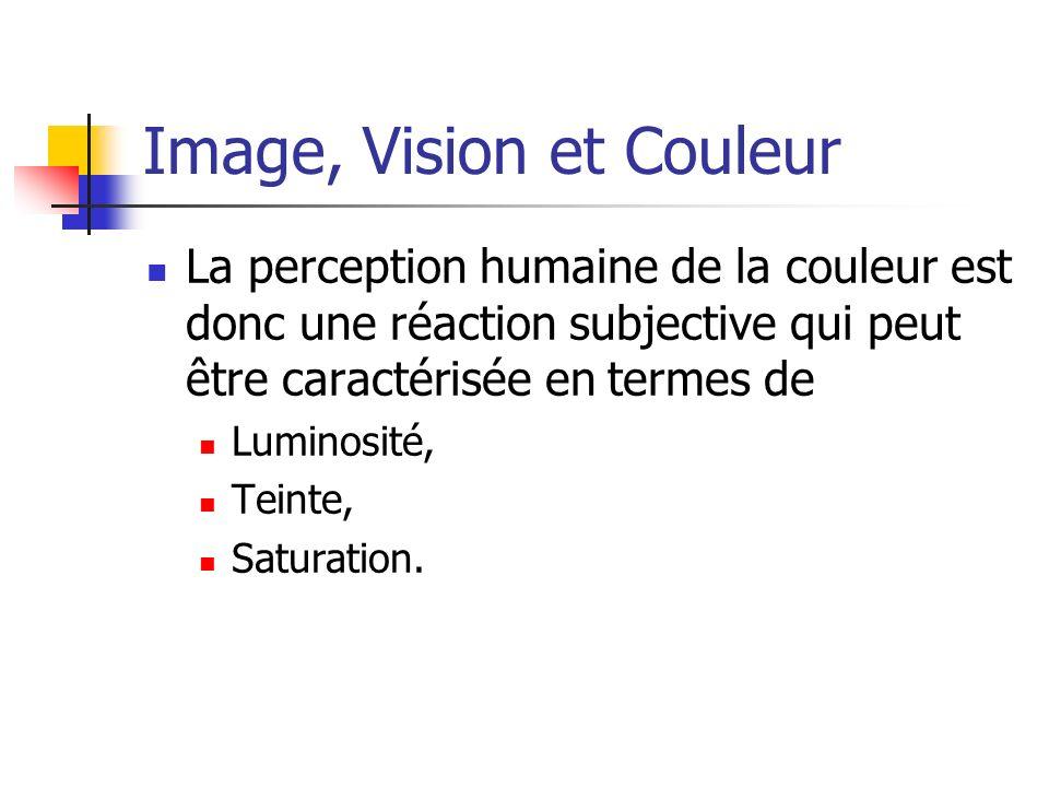 Image, Vision et Couleur La perception humaine de la couleur est donc une réaction subjective qui peut être caractérisée en termes de Luminosité, Tein