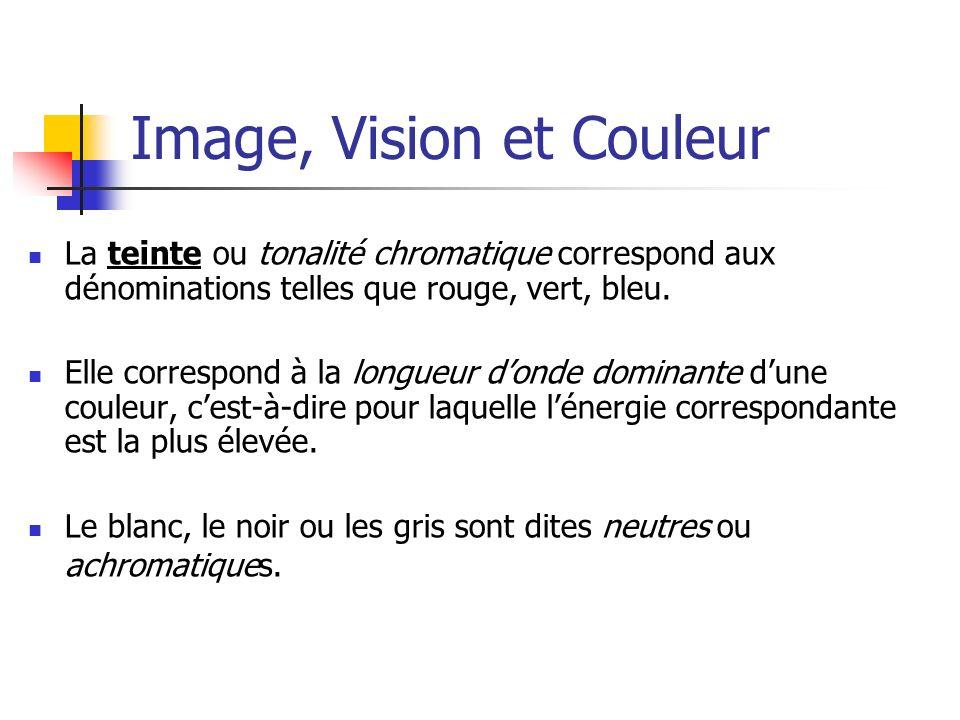 Image, Vision et Couleur La teinte ou tonalité chromatique correspond aux dénominations telles que rouge, vert, bleu. Elle correspond à la longueur do