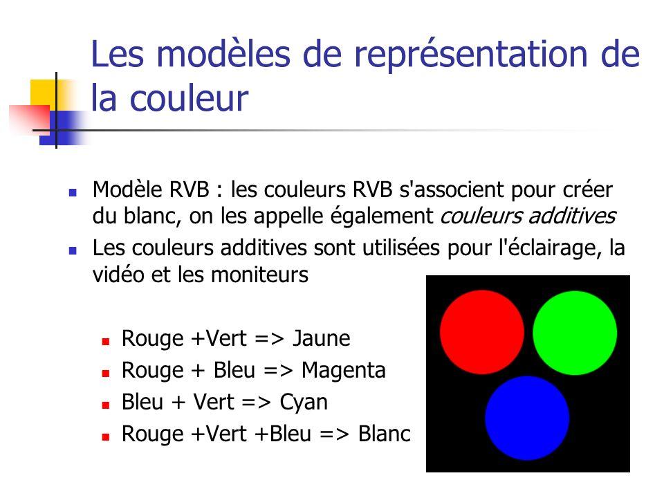 Modèle RVB : les couleurs RVB s'associent pour créer du blanc, on les appelle également couleurs additives Les couleurs additives sont utilisées pour