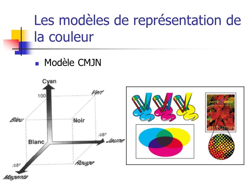 Les modèles de représentation de la couleur Modèle CMJN