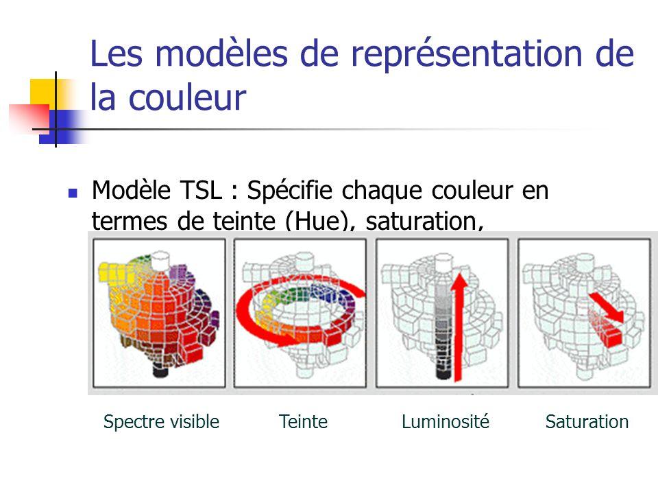 Les modèles de représentation de la couleur Modèle TSL : Spécifie chaque couleur en termes de teinte (Hue), saturation, intensité(Luminance). Spectre