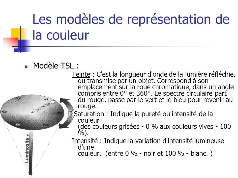 Les modèles de représentation de la couleur Modèle TSL : Teinte : C'est la longueur d'onde de la lumière réfléchie, ou transmise par un objet. Corresp