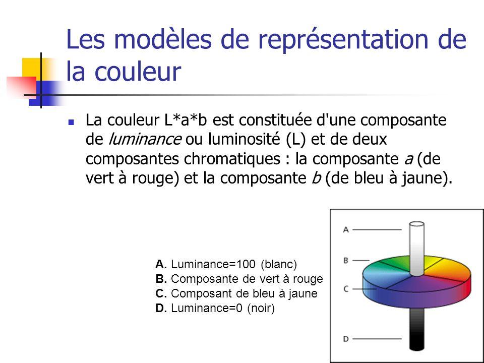 Les modèles de représentation de la couleur La couleur L*a*b est constituée d'une composante de luminance ou luminosité (L) et de deux composantes chr