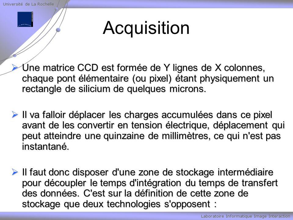 Université de La Rochelle Laboratoire Informatique Image Interaction Acquisition Une matrice CCD est formée de Y lignes de X colonnes, chaque pont élémentaire (ou pixel) étant physiquement un rectangle de silicium de quelques microns.