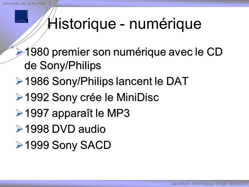Université de La Rochelle Laboratoire Informatique Image Interaction Historique - numérique 1980 premier son numérique avec le CD de Sony/Philips 1980