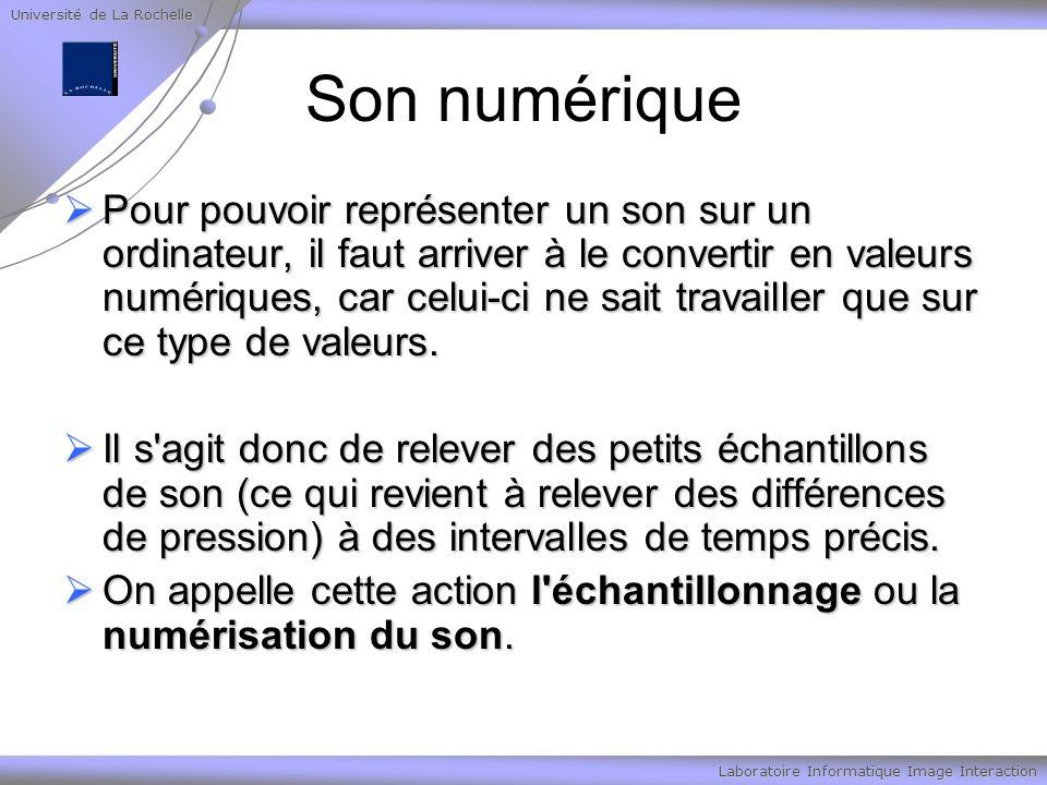 Université de La Rochelle Laboratoire Informatique Image Interaction Son numérique Pour pouvoir représenter un son sur un ordinateur, il faut arriver