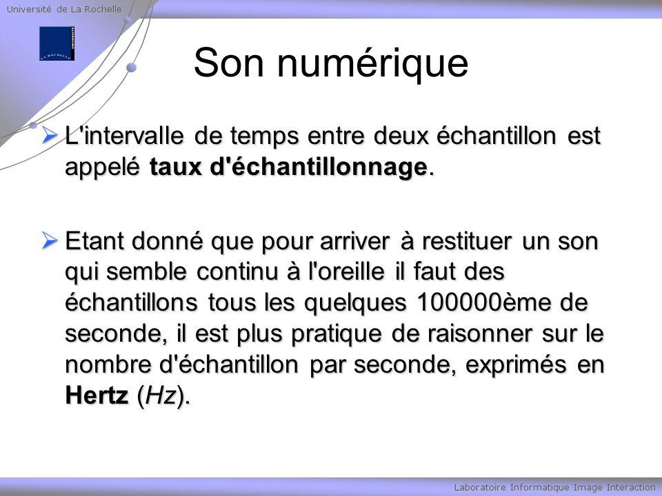 Université de La Rochelle Laboratoire Informatique Image Interaction Son numérique L intervalle de temps entre deux échantillon est appelé taux d échantillonnage.