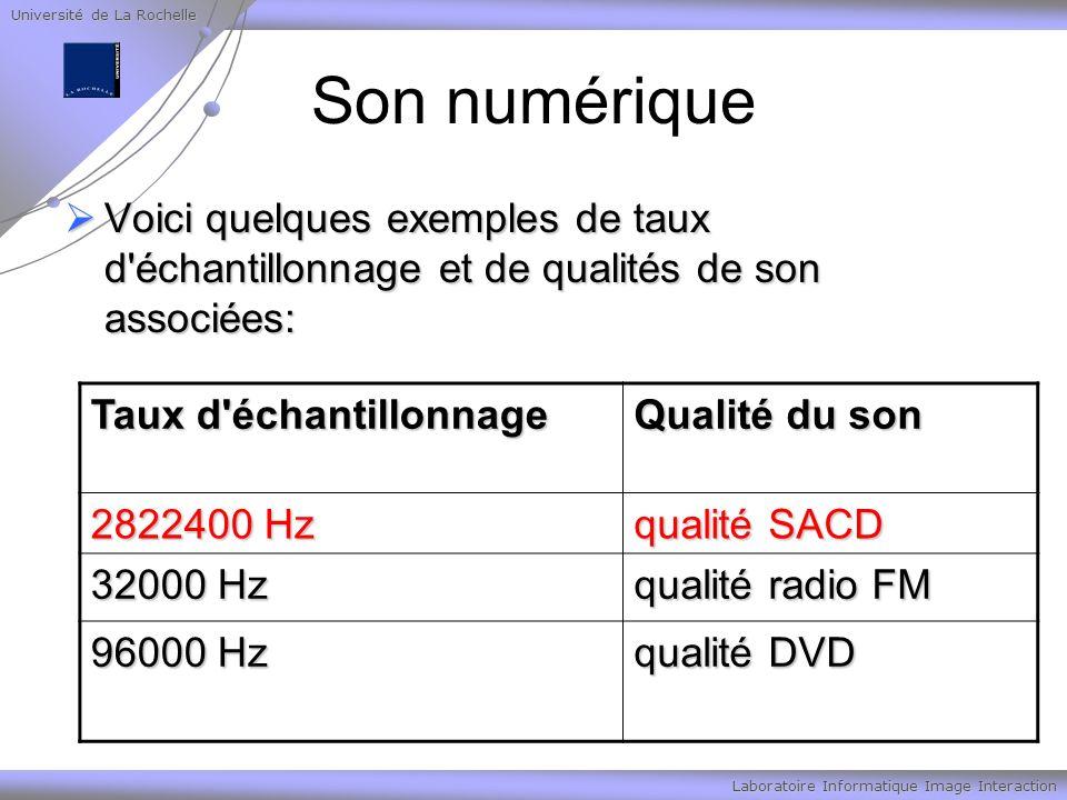 Université de La Rochelle Laboratoire Informatique Image Interaction Son numérique Voici quelques exemples de taux d échantillonnage et de qualités de son associées: Voici quelques exemples de taux d échantillonnage et de qualités de son associées: Taux d échantillonnage Qualité du son 2822400 Hz qualité SACD 32000 Hz qualité radio FM 96000 Hz qualité DVD