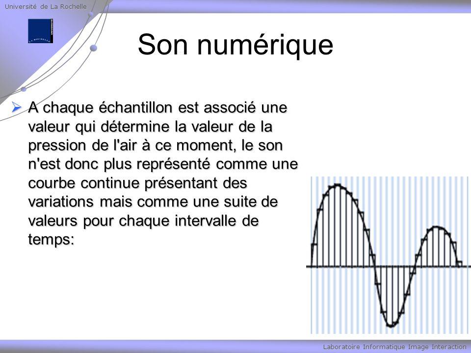 Université de La Rochelle Laboratoire Informatique Image Interaction Son numérique A chaque échantillon est associé une valeur qui détermine la valeur de la pression de l air à ce moment, le son n est donc plus représenté comme une courbe continue présentant des variations mais comme une suite de valeurs pour chaque intervalle de temps: A chaque échantillon est associé une valeur qui détermine la valeur de la pression de l air à ce moment, le son n est donc plus représenté comme une courbe continue présentant des variations mais comme une suite de valeurs pour chaque intervalle de temps: