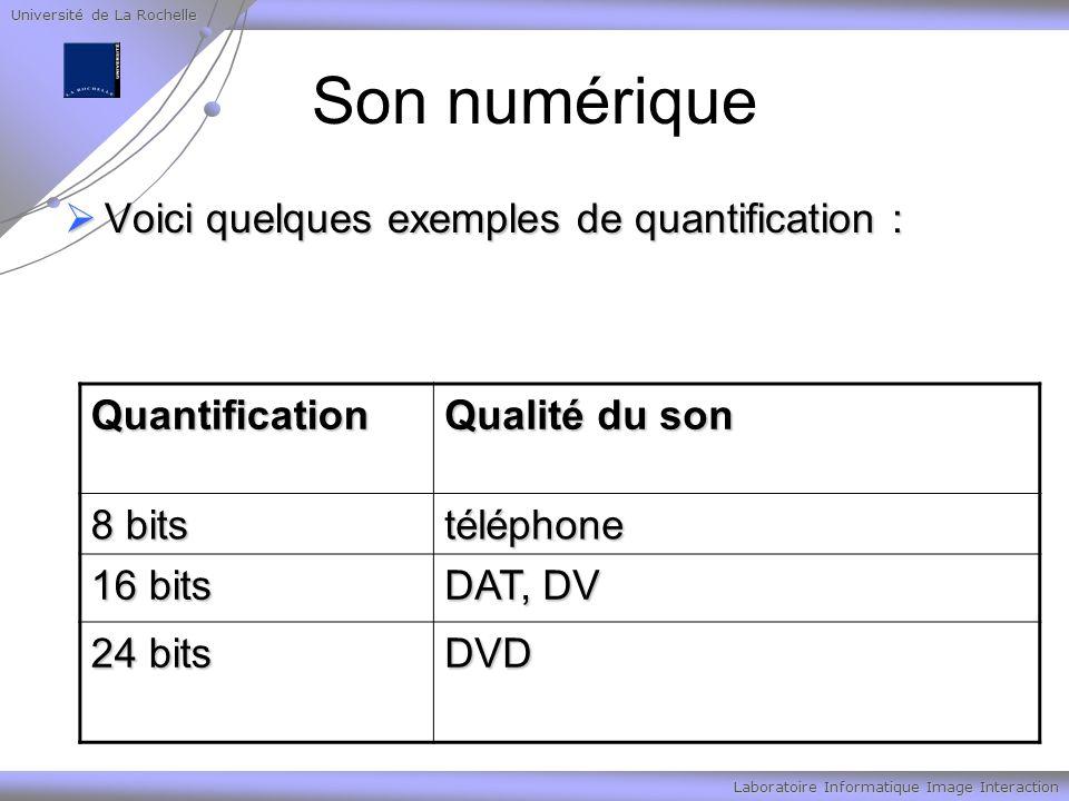 Université de La Rochelle Laboratoire Informatique Image Interaction Son numérique Voici quelques exemples de quantification : Voici quelques exemples de quantification : Quantification Qualité du son 8 bits téléphone 16 bits DAT, DV 24 bits DVD