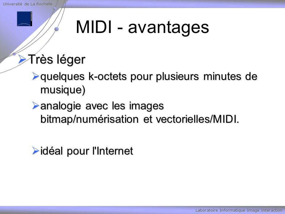 Université de La Rochelle Laboratoire Informatique Image Interaction MIDI - avantages Très léger Très léger quelques k-octets pour plusieurs minutes de musique) quelques k-octets pour plusieurs minutes de musique) analogie avec les images bitmap/numérisation et vectorielles/MIDI.