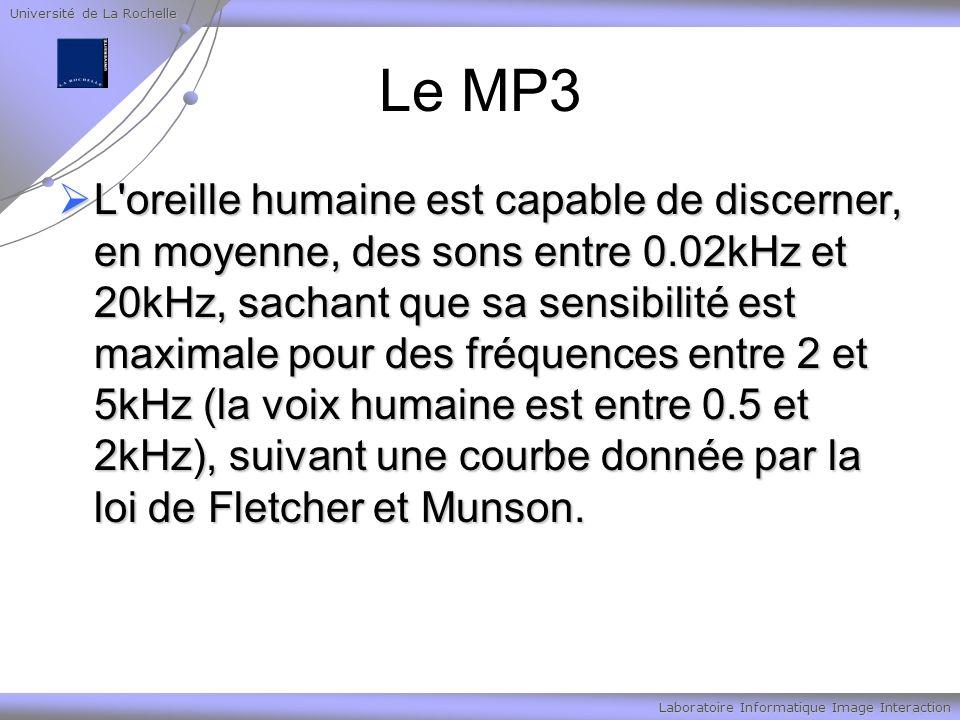 Université de La Rochelle Laboratoire Informatique Image Interaction Le MP3 L oreille humaine est capable de discerner, en moyenne, des sons entre 0.02kHz et 20kHz, sachant que sa sensibilité est maximale pour des fréquences entre 2 et 5kHz (la voix humaine est entre 0.5 et 2kHz), suivant une courbe donnée par la loi de Fletcher et Munson.