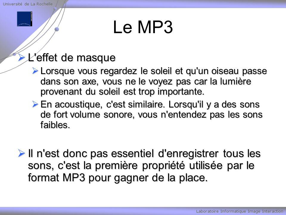 Université de La Rochelle Laboratoire Informatique Image Interaction Le MP3 L'effet de masque L'effet de masque Lorsque vous regardez le soleil et qu'