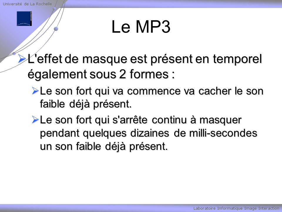 Université de La Rochelle Laboratoire Informatique Image Interaction Le MP3 L effet de masque est présent en temporel également sous 2 formes : L effet de masque est présent en temporel également sous 2 formes : Le son fort qui va commence va cacher le son faible déjà présent.