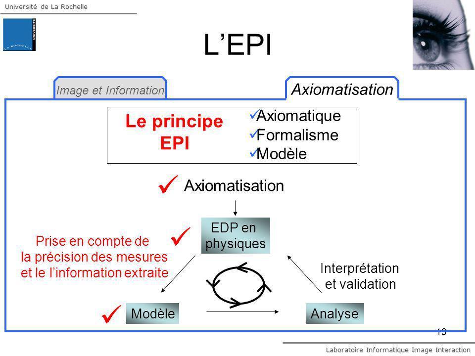 Université de La Rochelle Laboratoire Informatique Image Interaction 13 Axiomatisation Image et Information LEPI Axiomatique Formalisme Modèle Le prin