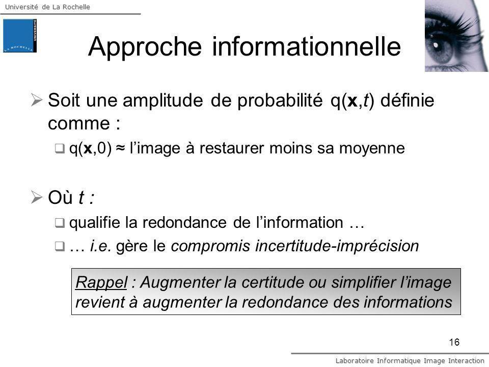 Université de La Rochelle Laboratoire Informatique Image Interaction 16 Soit une amplitude de probabilité q(x,t) définie comme : q(x,0) limage à resta