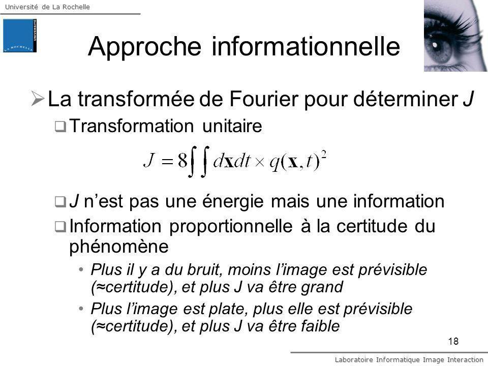 Université de La Rochelle Laboratoire Informatique Image Interaction 18 Approche informationnelle La transformée de Fourier pour déterminer J Transfor