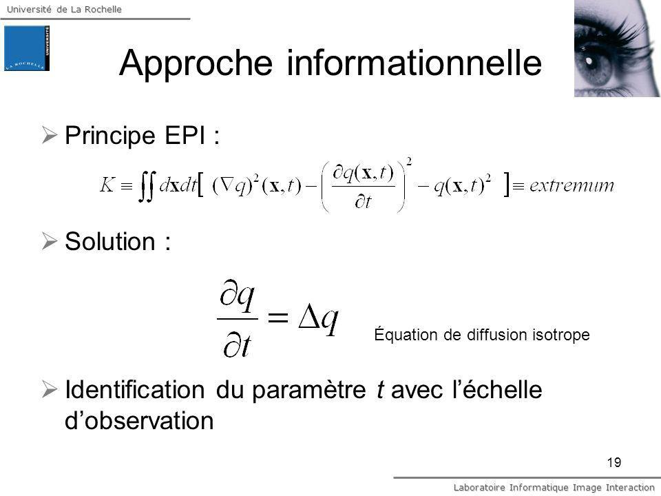 Université de La Rochelle Laboratoire Informatique Image Interaction 19 Approche informationnelle Principe EPI : Solution : Identification du paramètr