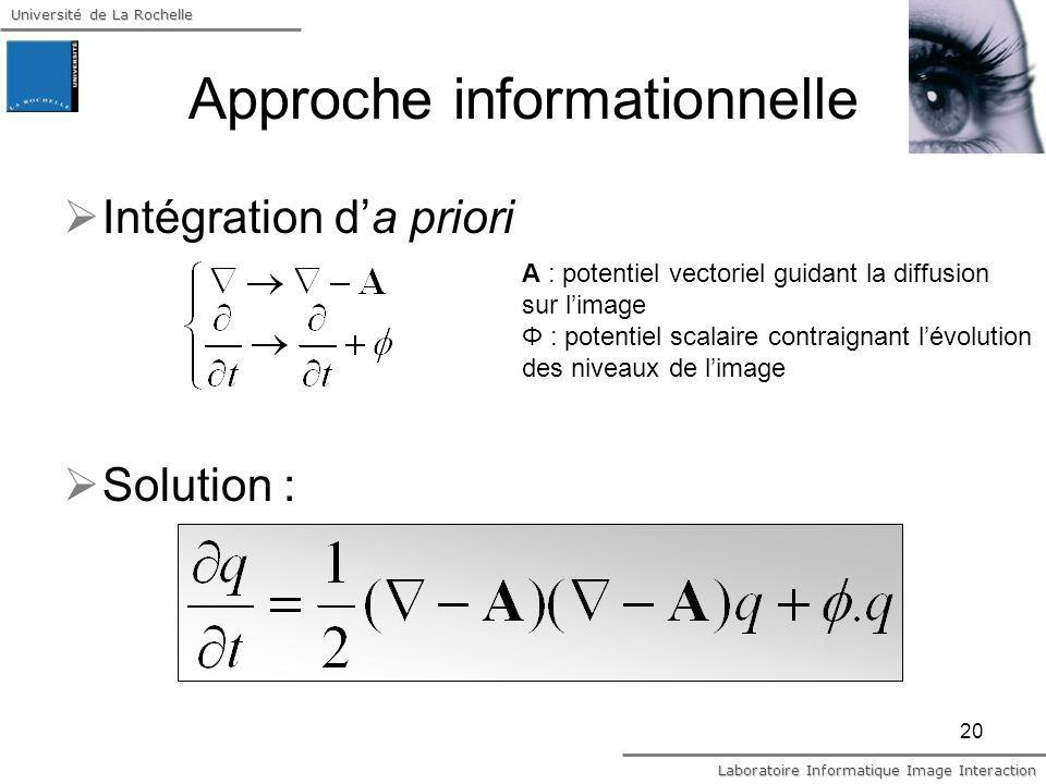 Université de La Rochelle Laboratoire Informatique Image Interaction 20 Approche informationnelle Intégration da priori Solution : A : potentiel vecto