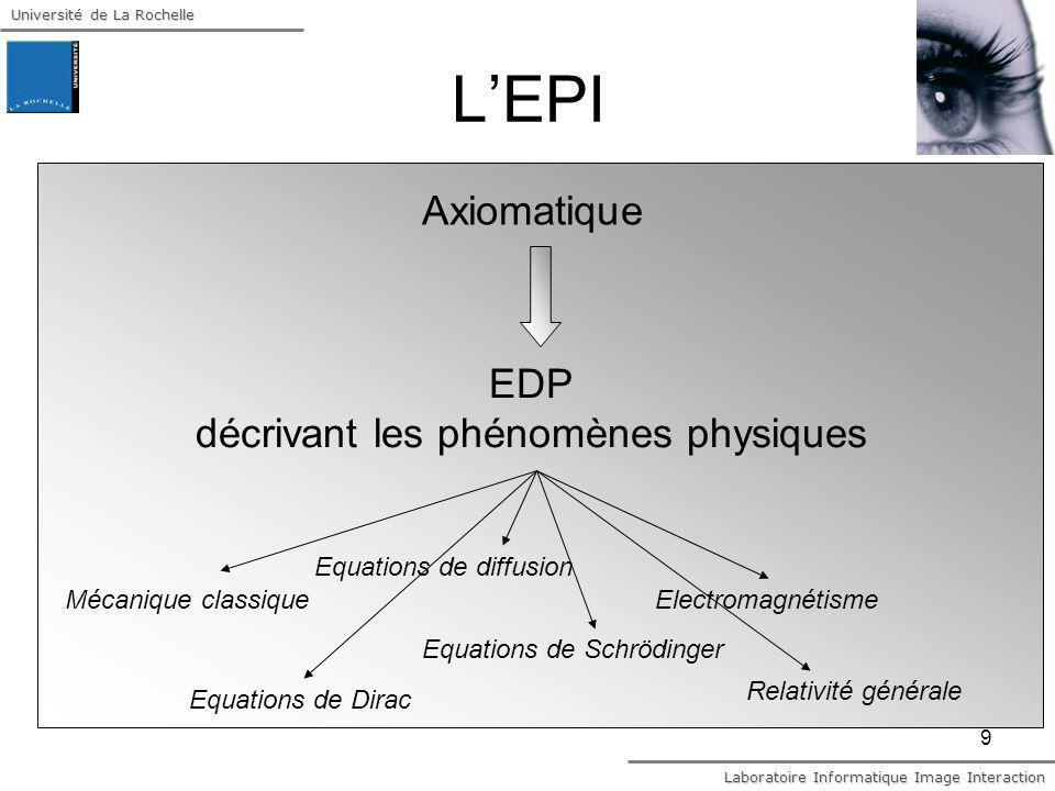 Université de La Rochelle Laboratoire Informatique Image Interaction 9 LEPI Mécanique classique Equations de diffusion Equations de Schrödinger Electr