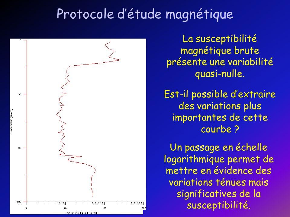 Signal magnétique pédologique identique dans 2 carottes de tourbières (Trézence et Arnoult ): enrichissement en minéraux ferrimagnétiques.