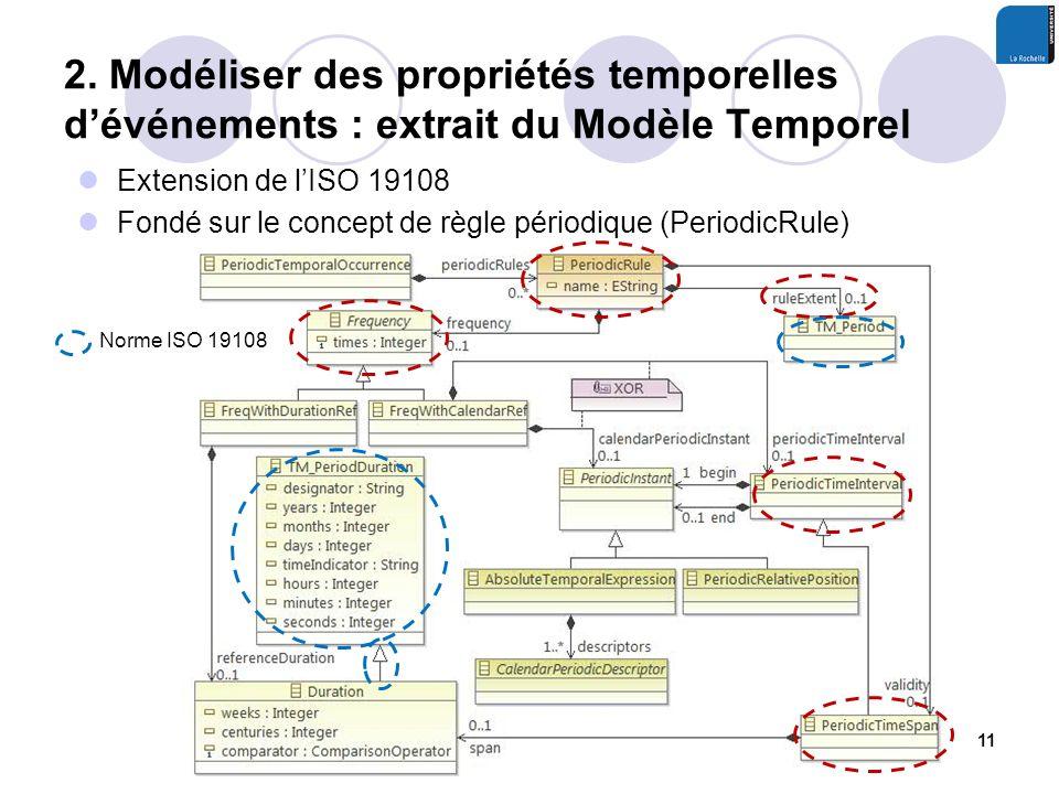 2. Modéliser des propriétés temporelles dévénements : extrait du Modèle Temporel Extension de lISO 19108 Fondé sur le concept de règle périodique (Per