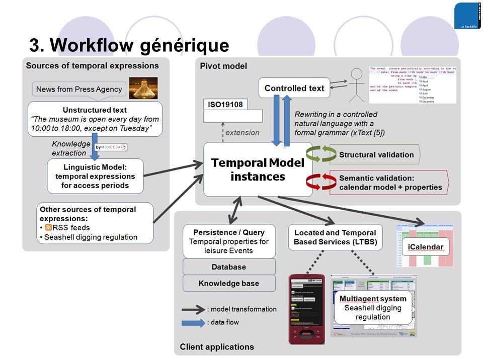 3. Workflow générique 13