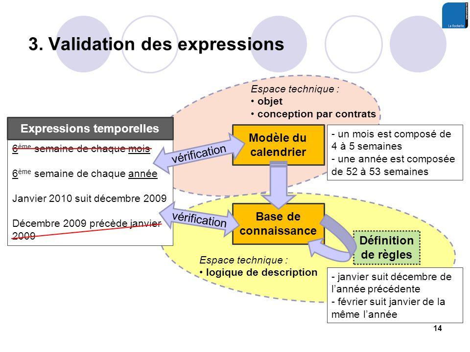 6 ème semaine de chaque mois 6 ème semaine de chaque année Janvier 2010 suit décembre 2009 Décembre 2009 précède janvier 2009 3.